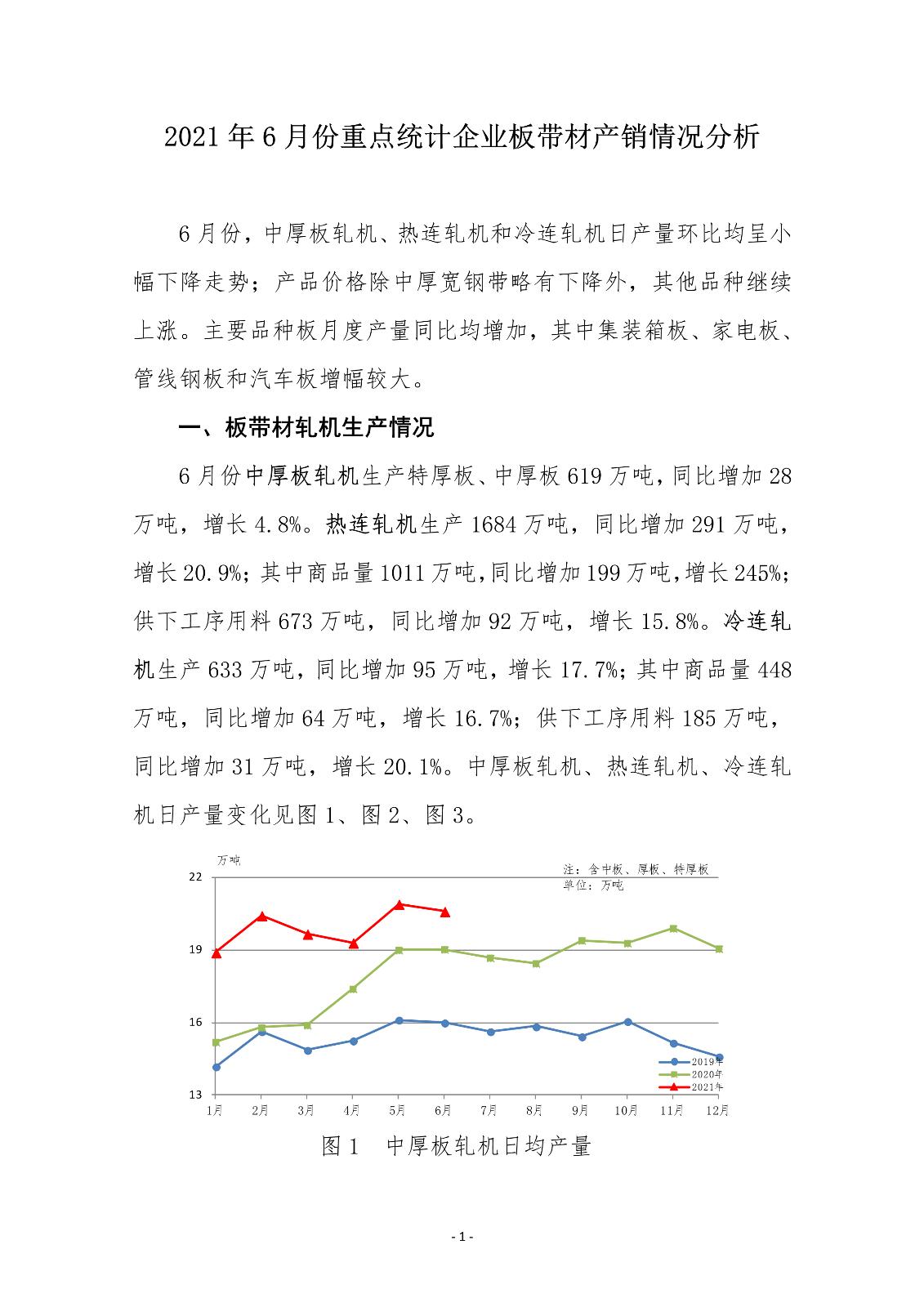 中钢协:6月份重点统计企业板带材产销情况分析